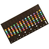 1Pc Guitar Fretboard Note Labels Fret Stickers Guitar Scales Learning Aids